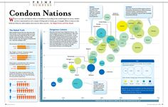 Condom Nations    Foreign Policy Magazine