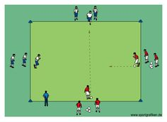 http://www.top-soccer-drills.com/1v1-face-off.html #soccer #drills #youth