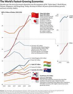 busi buzz, polit infograph, a2 econom