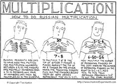 Russian Peasant Multiplication. - Using your fingers to help with multiplication. This is amazing! It really works for 6s thru 10s!