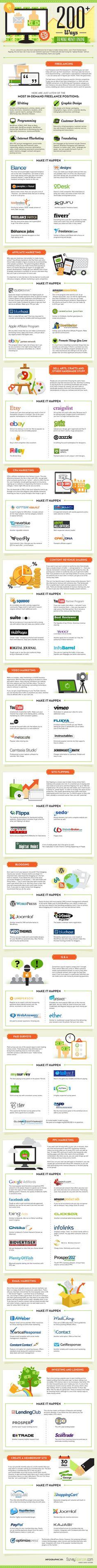 200 ways to make money online -#infographic #internet #makemoney #online
