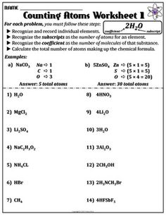 Empirical formulas worksheet answer key