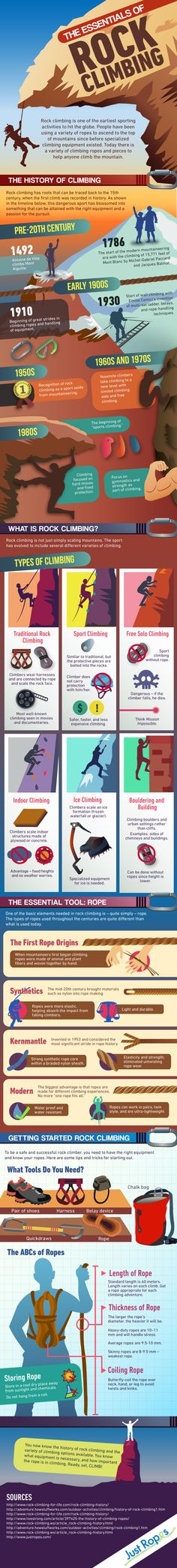 """""""Climbing Climb On!""""  Love solo sport climbs and top roping on past Verts......Essentials of Rock Climbing Infographic by Just Ropes"""