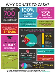 Some great nonprofit #infographics  http://branded4good.com/blog/nonprofit-communication/12-nonprofits-putting-infographics-good/?utm_source=feedburner_medium=email_campaign=Feed%3A+BrandedOutLoud+%28Branded+Out+Loud%29#