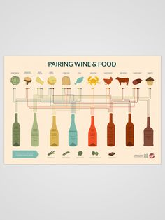 Wine & Food Pairing Poster  $19.95