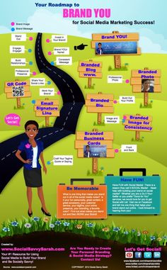 10 Stops on the Roadmap to Brand YOU for Social Media Marketing Success! (Part I)