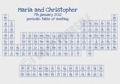 Periodic table seating chart wedding