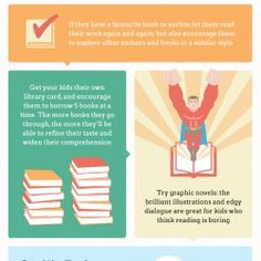 Getting Your Kids to Love Reading   Visual.ly