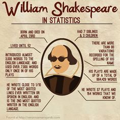 Shakespeare by the numbers - if only the spelling in this picture would be better