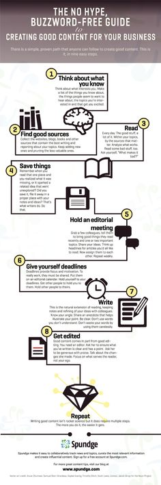 No Hype Guide to Content Creation for your business | infographic via @Marianne Glass Glass Glass Correa Smith blog