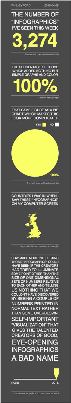 Infographic infographic - what a great parody ! Love it