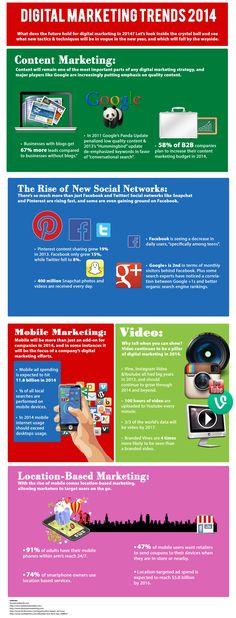 Digital Marketing Trends 2014   #Infographic #Marketing #DigitalMarketing #infografía