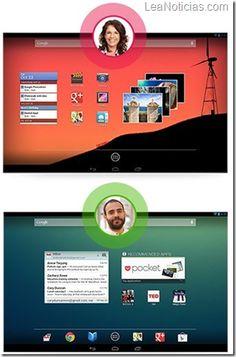 Encuestas revelan que los usuarios de smartphone prefieren dispositivos con varios perfiles - http://www.leanoticias.com/2012/12/27/encuestas-revelan-que-los-usuarios-de-smartphone-prefieren-dispositivos-con-varios-perfiles/