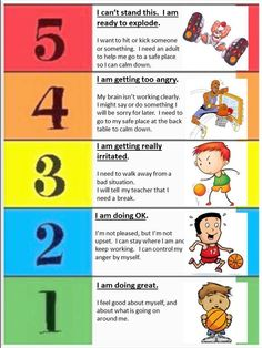 Point scale on pinterest calm down kit social thinking and think