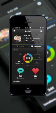 #mobile #ui #ui statistics