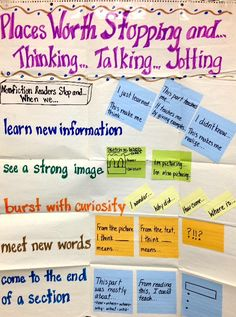 Non-fiction reading strategies and knowing when to stop, think, talk, and jot -- love this!
