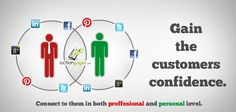 Gain the customers confidence by connecting to them on both personal (social media channels) and professional (e-publication) level.