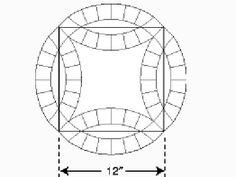 Пэчворк-схемы шаблоны и выкройки для начинающих