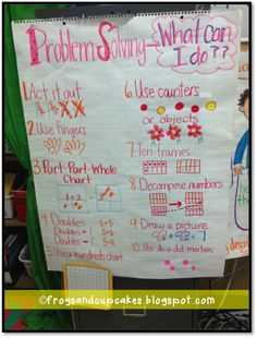 Problem Solving Strategies anchor chart