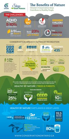 benefits of nature, environment, mental health, outdoor, infograph