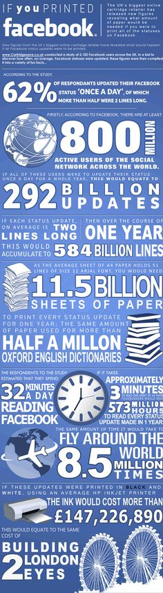 If you printed Facebook (Infographic)
