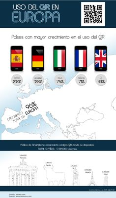Países de Europa que más usan los códigos QR #infografia