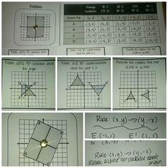 Grid/Transformations on Pinterest   8th Grade Math, Interactive ...