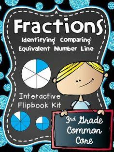 3rd Grade Common Core- Fractions Interactive Flipbook- Act