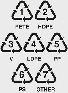 Information on plastics. What is safe for food and what is not. -- CAREFUL Plastic that is safe to grow food in/with should have recycling numbers 1, 2, 4 and 5 on the bottom. Plastic with a 3 have PVC in them. In time chemicals leach out contaminating soil, which in turn contaminates the food. Styrofoam is made of plastic number 6 and have cancerous effects, Number 7 contains bisphenol A which is harmful to the behavioral growth of children.