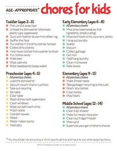 Age appropriate chore chart lists chores for toddlers to middle schoolers. They will love me for this:)