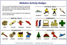Webelos  requirements  broken down really well for parents!