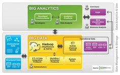 What it really means when someone says 'Hadoop'