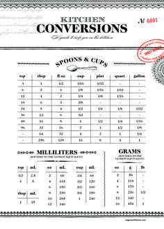 Printable Kitchen Conversion Chart - Sugar and Charm