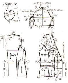 How to make your own sewing pattern from scratch