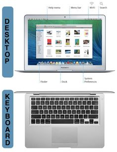TOUCH this image: MacBook Air Basics @thinglink  by Jennifer Scypinski