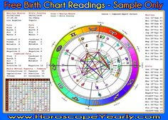 Free Birth Chart Readings - A comprehensive birth chart readings interprets the personal astrology reading, the horoscope charts, the astral graphs along with a interpretation of the concerned native. Since every person on the planet is different, they want to know in great detail about free matchmaking and their traits, past, present, future, aims and ambitions through astrological help of free birth chart readings. Learn More Here >> http://www.horoscopeyearly.com/free-birth-chart-readings/