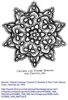 Source:  Harper's bazaar: Volume VI, Number 8, New York: Hearst Corp., February 22, 1873