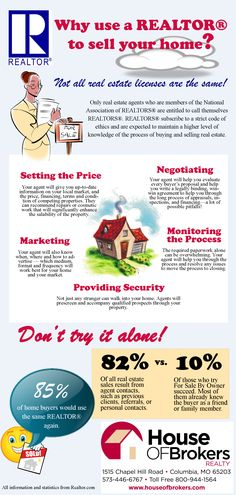 Why use a REALTOR to sell your home? Real Estate Infographic!