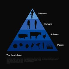 Fancy - The Food Chain - Olly Moss
