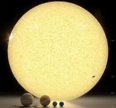 Twitter / Globe_Pics: Our solar system to scale. ...
