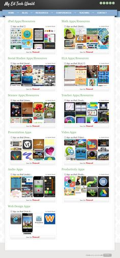 iPad Apps by Category