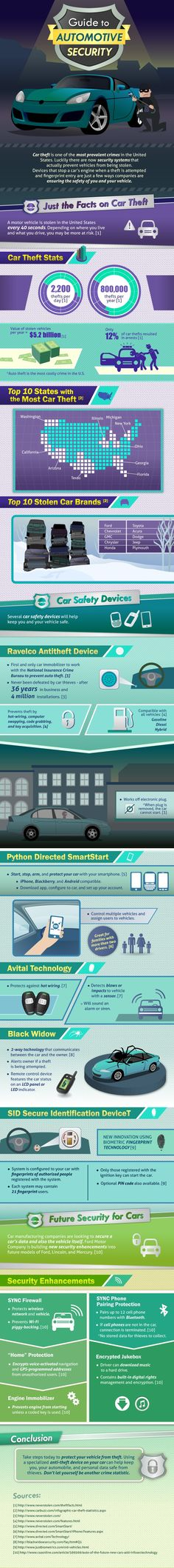 Car theft is one of the most prevalent crimes in the United States. Luckily there are now security systems that actually prevent vehicles from being stolen. Devices that stop a car's engine when a theft is attempted and fingerprint entry are just a few ways companies are ensuring the safety of you and your vehicle.