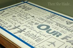 how to make subway art art canvassubway, project, diy canvas art, craft, vinyl, word art, paint, art tutorials, canvassubway art