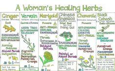 Women's healing herbs