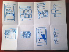 The 8 Steps To Creating A Great Storyboard or Join Ideas for a Project.
