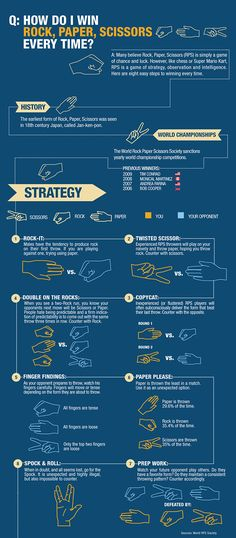 Q:How Do I Win Rock, Paper, Scissors Every Time? [infographic]