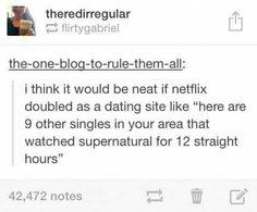 If Netflix was a dating website...