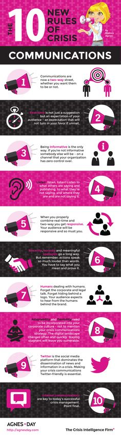 The 10 New Rules of #Crisis Communications #infografía