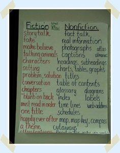 fiction vs non fiction