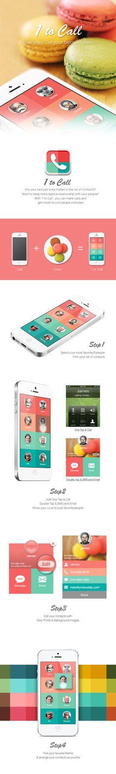 how to call ui mobile